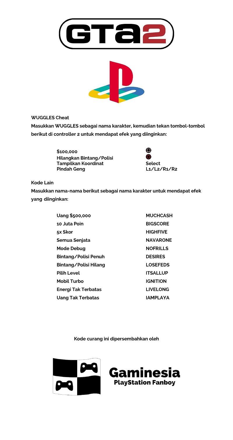 Kode Curang GTA 2 PS1