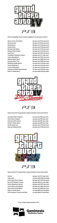 Kode Curang GTA IV, TLaD, dan TBoGT PS3