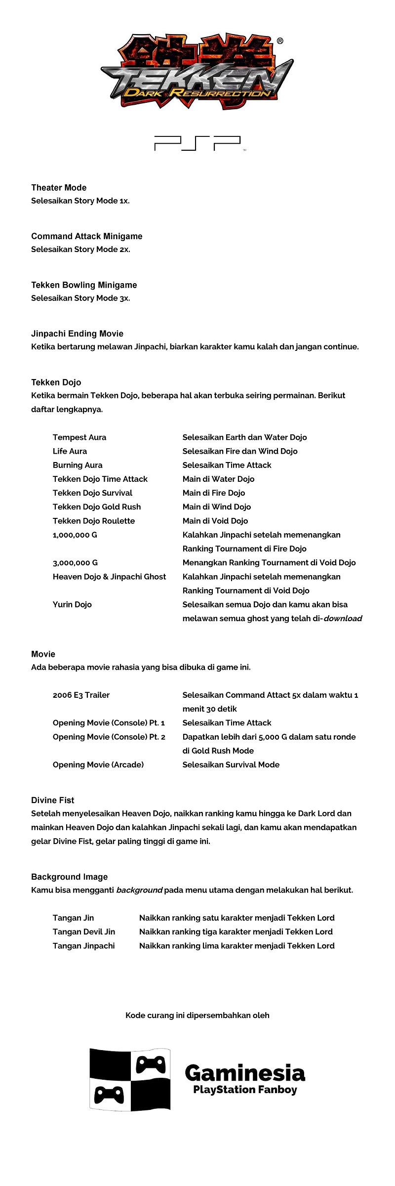 Kode Curang Tekken Dark Resurrection [PSP]